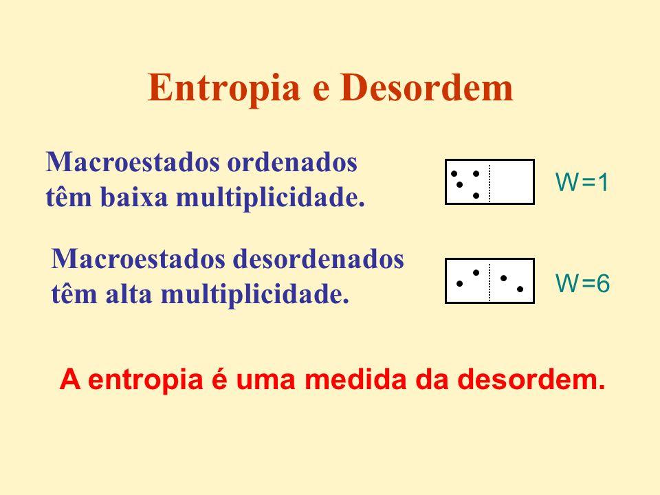 Macroestados desordenados têm alta multiplicidade. Entropia e Desordem A entropia é uma medida da desordem. Macroestados ordenados têm baixa multiplic