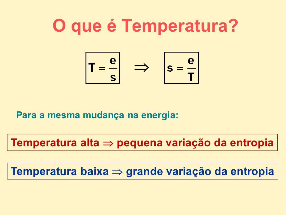 Temperatura alta pequena variação da entropia Temperatura baixa grande variação da entropia O que é Temperatura? Para a mesma mudança na energia: