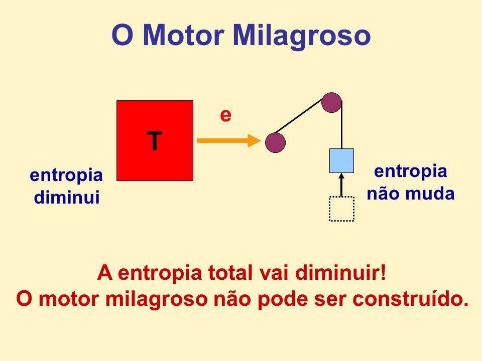 O Motor Milagroso A entropia total vai diminuir! O motor milagroso não pode ser construído. entropia diminui entropia não muda e T