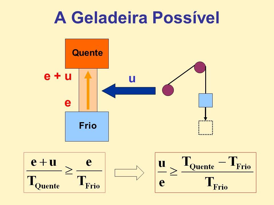 A Geladeira Possível e + u FrioQuente e u