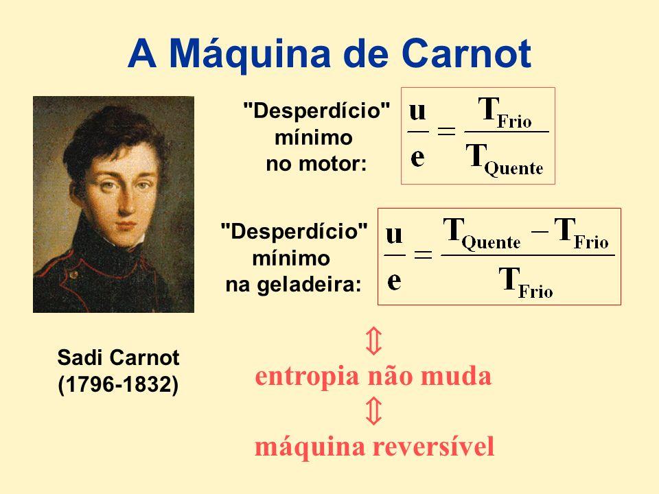 A Máquina de Carnot Sadi Carnot (1796-1832) entropia não muda máquina reversível