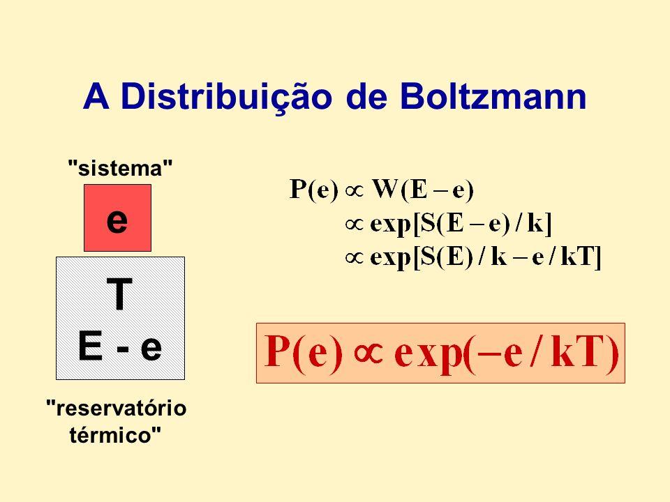 A Distribuição de Boltzmann T E - e e