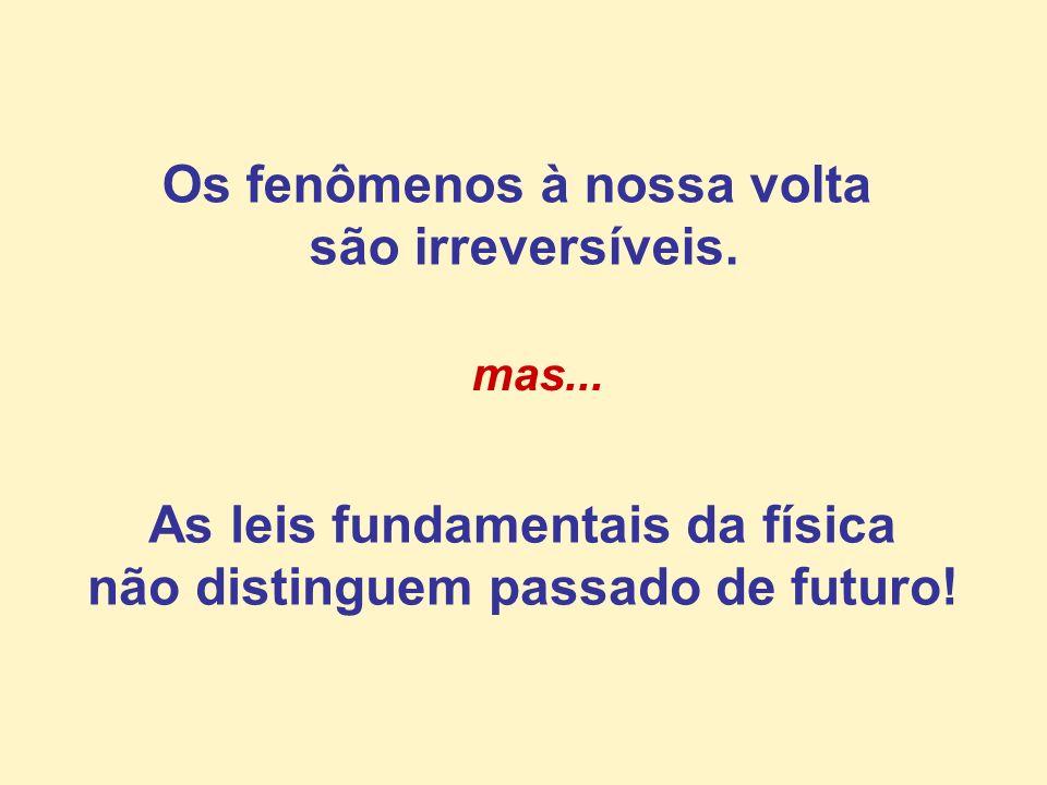 Os fenômenos à nossa volta são irreversíveis. mas... As leis fundamentais da física não distinguem passado de futuro!