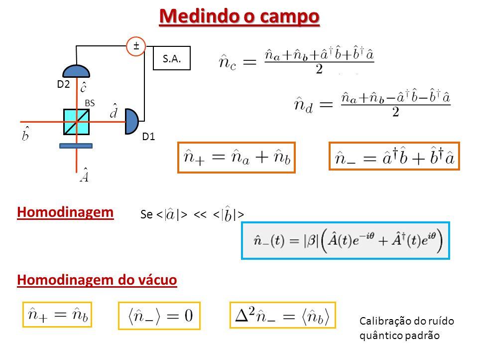 Transformação unitária com dois campos Divisor de Feixe a b d c