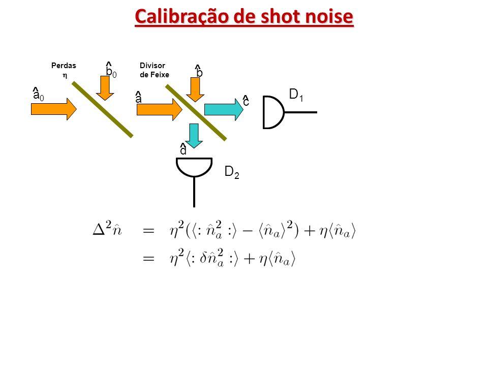 Variância clássica Shot noise ! Homodinagem com o vácuo permite calibrar a deteção com uma referência conhecida, produzindo uma distribuição poissonia