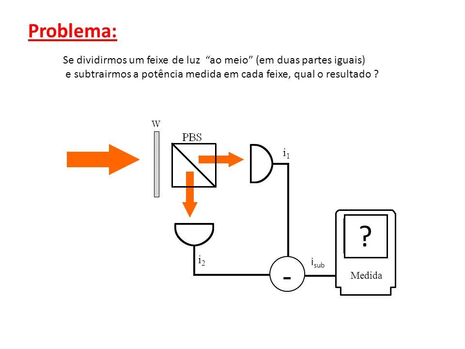 Problema: Se dividirmos um feixe de luz ao meio (em duas partes iguais) e subtrairmos a potência medida em cada feixe, qual o resultado .