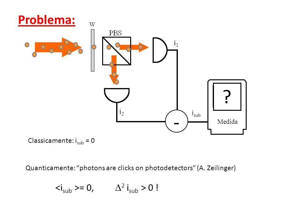 Problema: Se dividirmos um feixe de luz ao meio (em duas partes iguais) e subtrairmos a potência medida em cada feixe, qual o resultado ? i1i1 i2i2 -