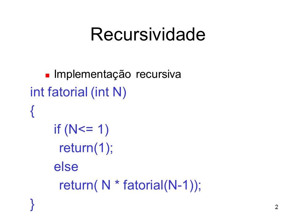 3 Recursividade X= fatorial (4) return( 4* fatorial(3) ) return( 3* fatorial(2) ) return( 2* fatorial(1) ) return( 1 )