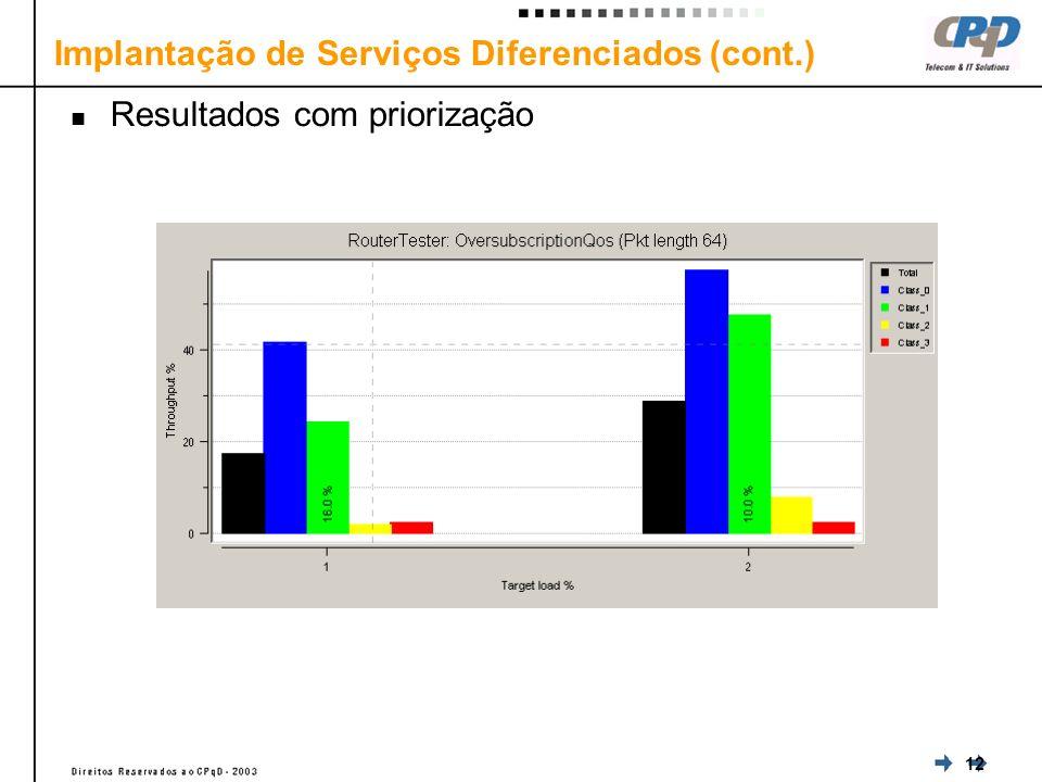 12 Resultados com priorização Implantação de Serviços Diferenciados (cont.)