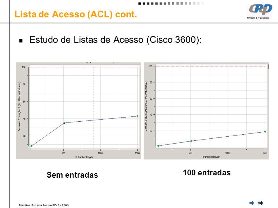 14 Lista de Acesso (ACL) cont. Estudo de Listas de Acesso (Cisco 3600): Sem entradas 100 entradas