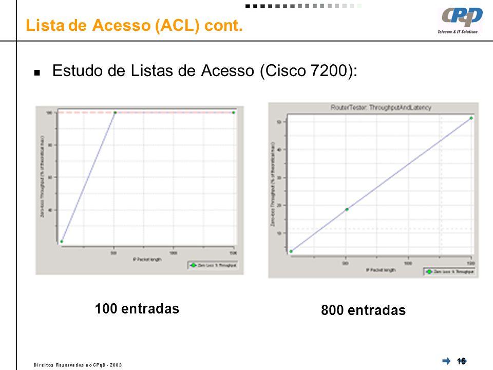 15 Lista de Acesso (ACL) cont. Estudo de Listas de Acesso (Cisco 7200): 100 entradas 800 entradas