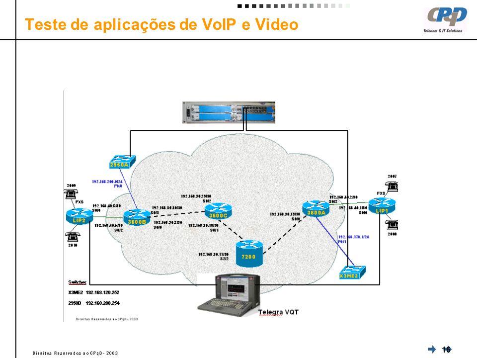 16 Teste de aplicações de VoIP e Video