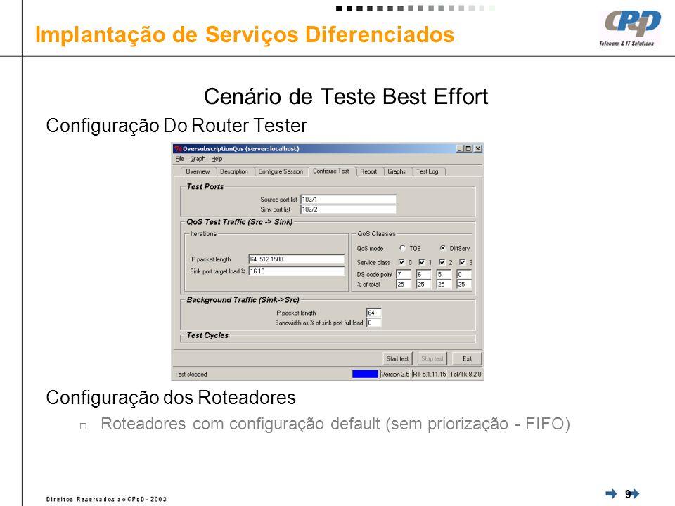 9 Cenário de Teste Best Effort Configuração Do Router Tester Configuração dos Roteadores Roteadores com configuração default (sem priorização - FIFO) Implantação de Serviços Diferenciados
