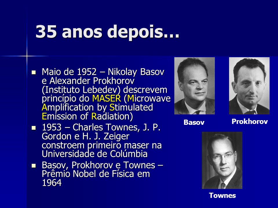 35 anos depois… Maio de 1952 – Nikolay Basov e Alexander Prokhorov (Instituto Lebedev) descrevem princípio do MASER (Microwave Amplification by Stimul