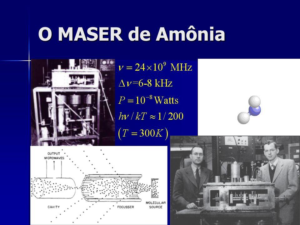 O MASER de Amônia