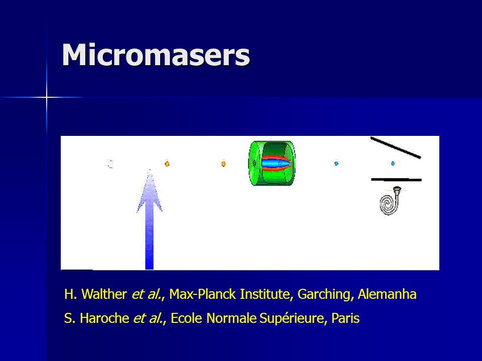 Micromasers H. Walther et al., Max-Planck Institute, Garching, Alemanha S. Haroche et al., Ecole Normale Supérieure, Paris