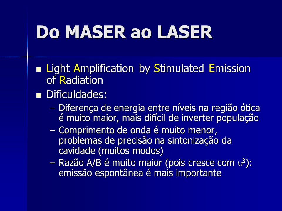 Do MASER ao LASER Light Amplification by Stimulated Emission of Radiation Light Amplification by Stimulated Emission of Radiation Dificuldades: Dificu