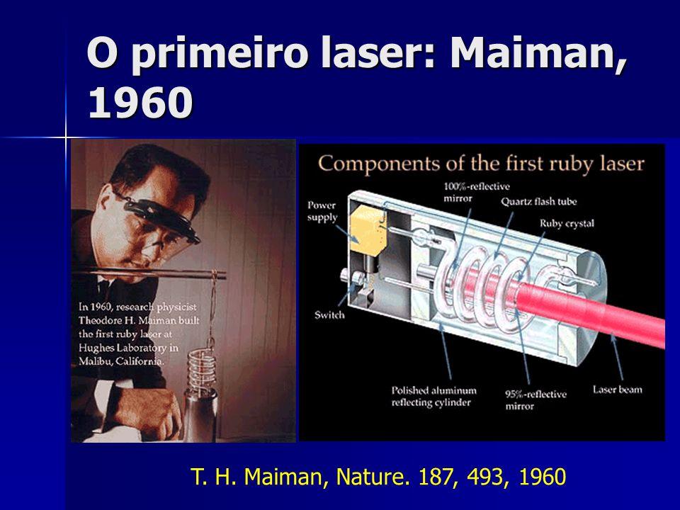 O primeiro laser: Maiman, 1960 T. H. Maiman, Nature. 187, 493, 1960