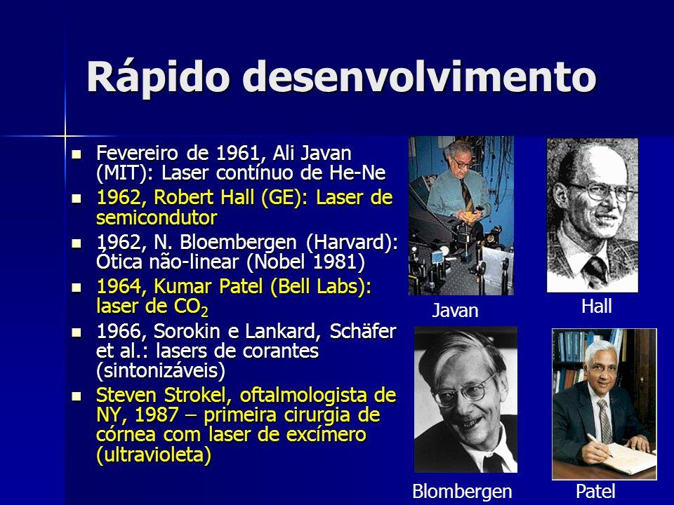 Rápido desenvolvimento Fevereiro de 1961, Ali Javan (MIT): Laser contínuo de He-Ne Fevereiro de 1961, Ali Javan (MIT): Laser contínuo de He-Ne 1962, R