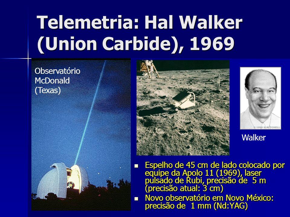 Telemetria: Hal Walker (Union Carbide), 1969 Espelho de 45 cm de lado colocado por equipe da Apolo 11 (1969), laser pulsado de Rubi, precisão de 5 m (