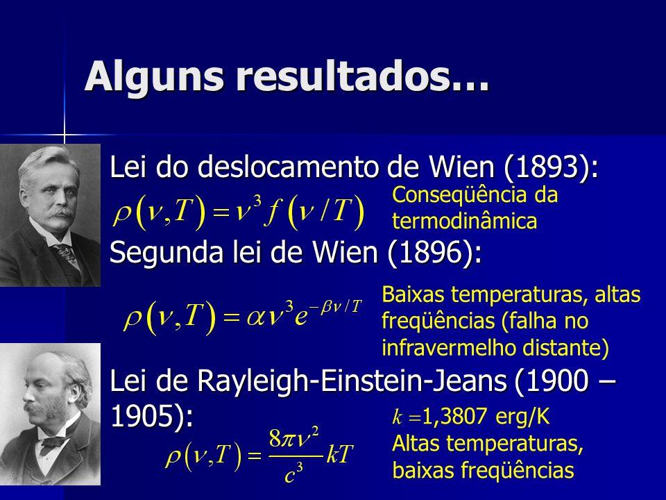 7 de outubro de 1900: Lei de Planck Anunciada publica- mente em 19/10/1900