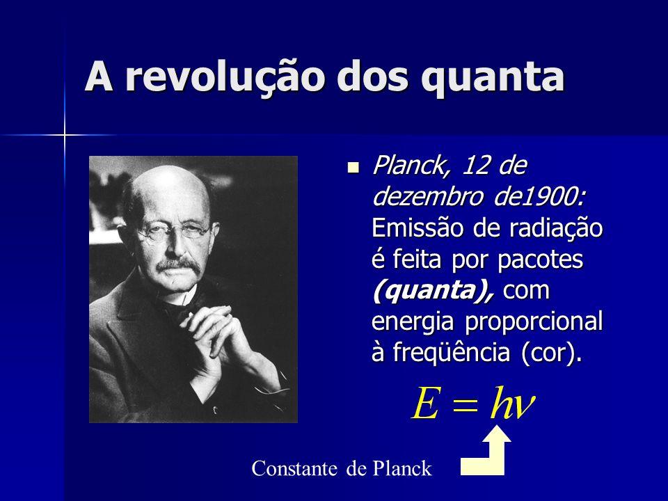 A revolução dos quanta Planck, 12 de dezembro de1900: Emissão de radiação é feita por pacotes (quanta), com energia proporcional à freqüência (cor). P