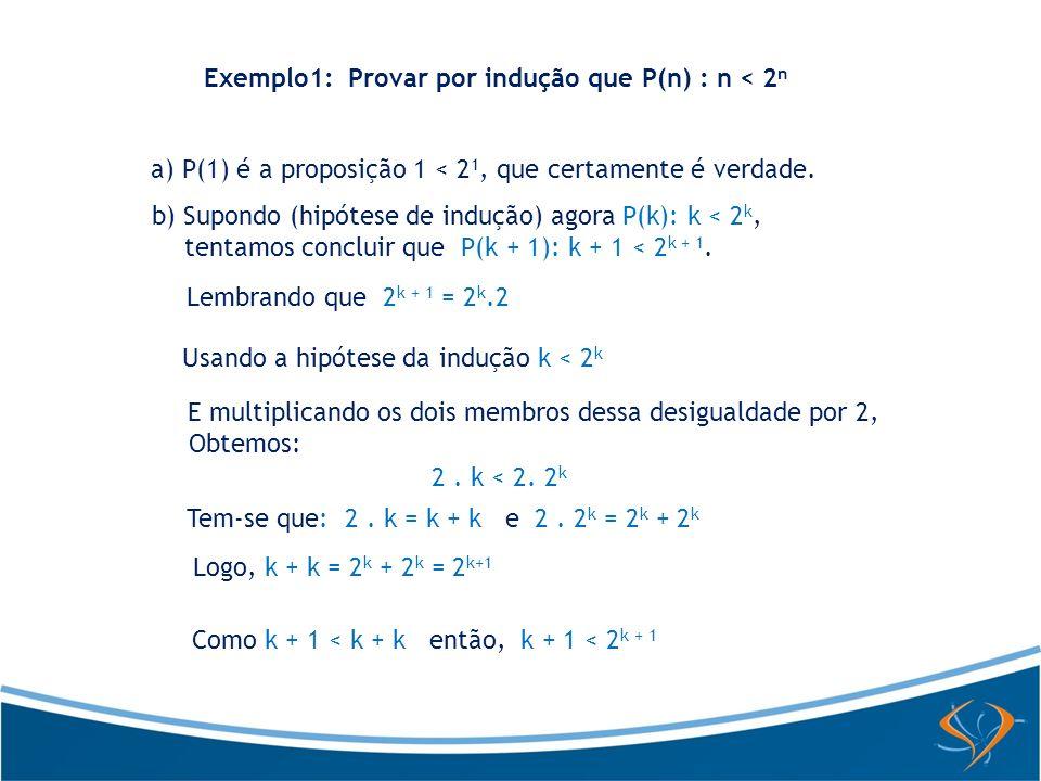 Exemplo1: Provar por indução que P(n) : n < 2 n a) P(1) é a proposição 1 < 2 1, que certamente é verdade. b) Supondo (hipótese de indução) agora P(k):