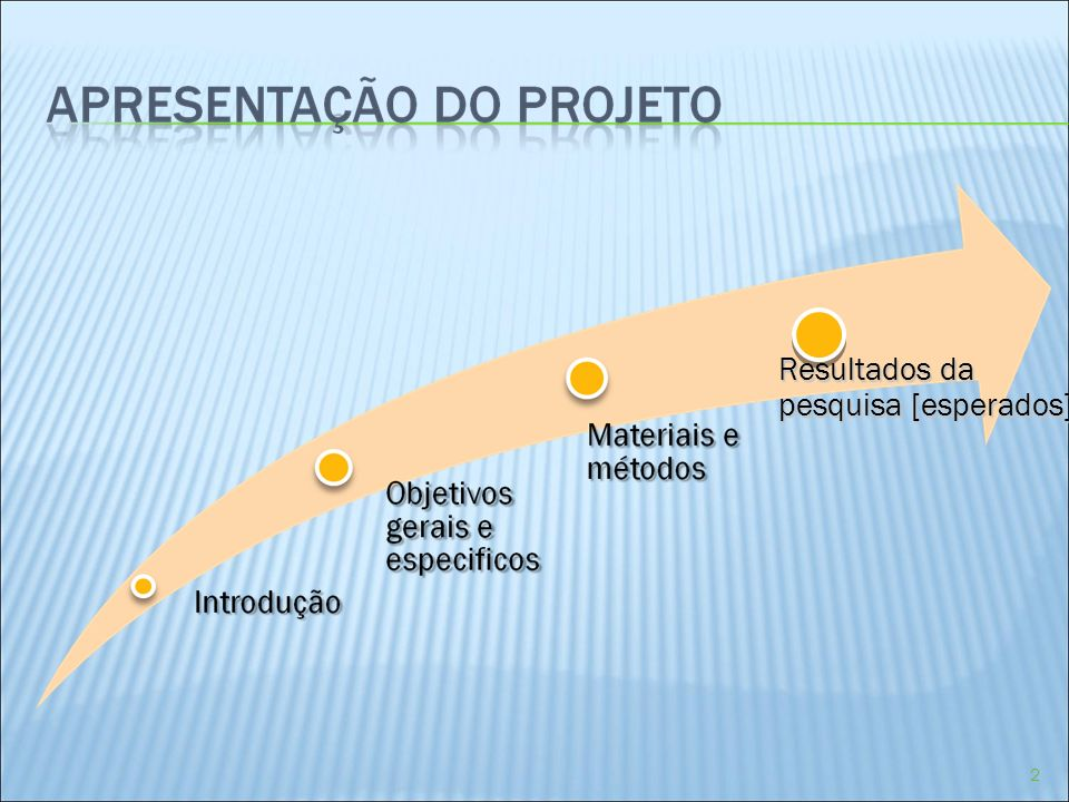 Descrever o projeto com palavras próprias Usar os slides em seguida para mostrar os objetivos, os métodos usados e os resultados esperados ou já alcançados.