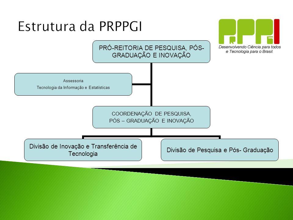 Estrutura da PRPPGI PRÓ-REITORIA DE PESQUISA, PÓS- GRADUAÇÃO E INOVAÇÃO COORDENAÇÃO DE PESQUISA, PÓS – GRADUAÇÃO E INOVAÇÃO Divisão de Inovação e Tran