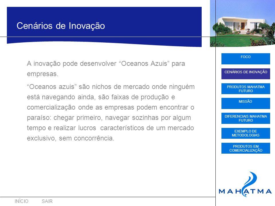 INÍCIOSAIR FOCO CENÁRIOS DE INOVAÇÃO PRODUTOS MAHATMA FUTURO DIFERENCIAIS MAHATMA FUTURO EXEMPLO DE METODOLOGIAS PRODUTOS EM COMERCIALIZAÇÃO MISSÃO Cenários de Inovação A inovação pode desenvolver Oceanos Azuis para empresas.