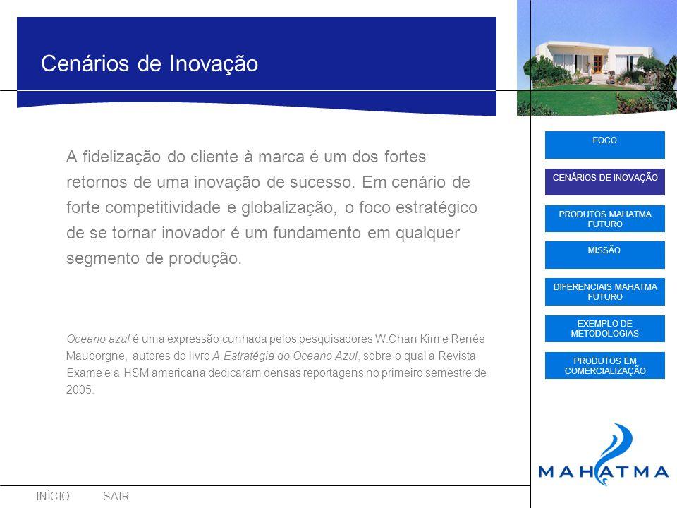 INÍCIOSAIR FOCO CENÁRIOS DE INOVAÇÃO PRODUTOS MAHATMA FUTURO DIFERENCIAIS MAHATMA FUTURO EXEMPLO DE METODOLOGIAS PRODUTOS EM COMERCIALIZAÇÃO MISSÃO Cenários de Inovação A fidelização do cliente à marca é um dos fortes retornos de uma inovação de sucesso.