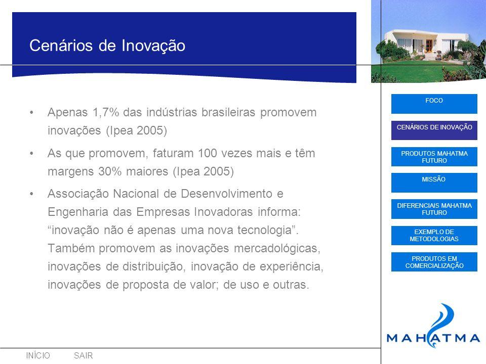 INÍCIOSAIR FOCO CENÁRIOS DE INOVAÇÃO PRODUTOS MAHATMA FUTURO DIFERENCIAIS MAHATMA FUTURO EXEMPLO DE METODOLOGIAS PRODUTOS EM COMERCIALIZAÇÃO MISSÃO Cenários de Inovação Apenas 1,7% das indústrias brasileiras promovem inovações (Ipea 2005) As que promovem, faturam 100 vezes mais e têm margens 30% maiores (Ipea 2005) Associação Nacional de Desenvolvimento e Engenharia das Empresas Inovadoras informa: inovação não é apenas uma nova tecnologia.