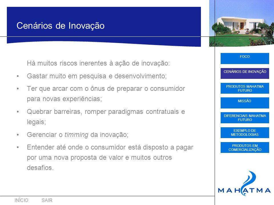 INÍCIOSAIR FOCO CENÁRIOS DE INOVAÇÃO PRODUTOS MAHATMA FUTURO DIFERENCIAIS MAHATMA FUTURO EXEMPLO DE METODOLOGIAS PRODUTOS EM COMERCIALIZAÇÃO MISSÃO Cenários de Inovação Há muitos riscos inerentes à ação de inovação: Gastar muito em pesquisa e desenvolvimento; Ter que arcar com o ônus de preparar o consumidor para novas experiências; Quebrar barreiras, romper paradigmas contratuais e legais; Gerenciar o timming da inovação; Entender até onde o consumidor está disposto a pagar por uma nova proposta de valor e muitos outros desafios.