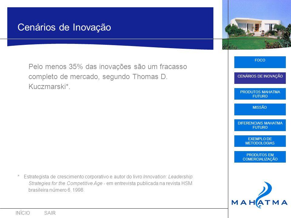 INÍCIOSAIR FOCO CENÁRIOS DE INOVAÇÃO PRODUTOS MAHATMA FUTURO DIFERENCIAIS MAHATMA FUTURO EXEMPLO DE METODOLOGIAS PRODUTOS EM COMERCIALIZAÇÃO MISSÃO Produtos da Mahatma Futuro (1) Diagnóstico analítico e visionário das necessidades humanas que embasam demandas de inovação.