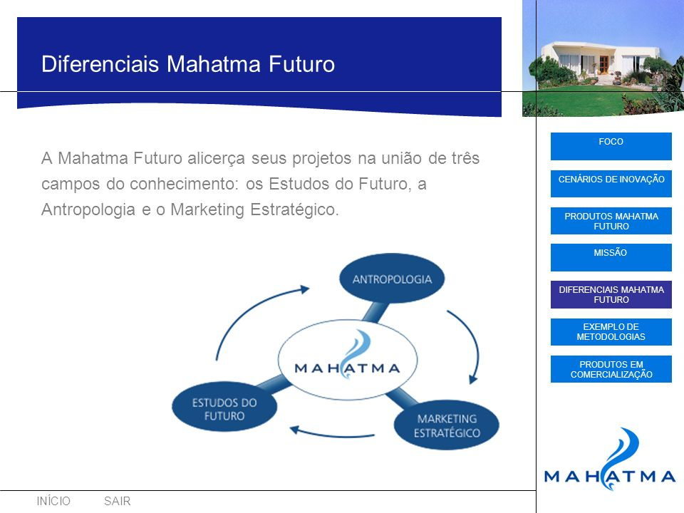 INÍCIOSAIR FOCO CENÁRIOS DE INOVAÇÃO PRODUTOS MAHATMA FUTURO DIFERENCIAIS MAHATMA FUTURO EXEMPLO DE METODOLOGIAS PRODUTOS EM COMERCIALIZAÇÃO MISSÃO Diferenciais Mahatma Futuro Campo de Conhecimento Estudos do Futuro – Área teórica formal recente, com centros de pesquisa na Europa, Estados Unidos e Austrália, caracteristicamente interdisciplinar, para análise de tendências e criação orientada de um futuro desejado.