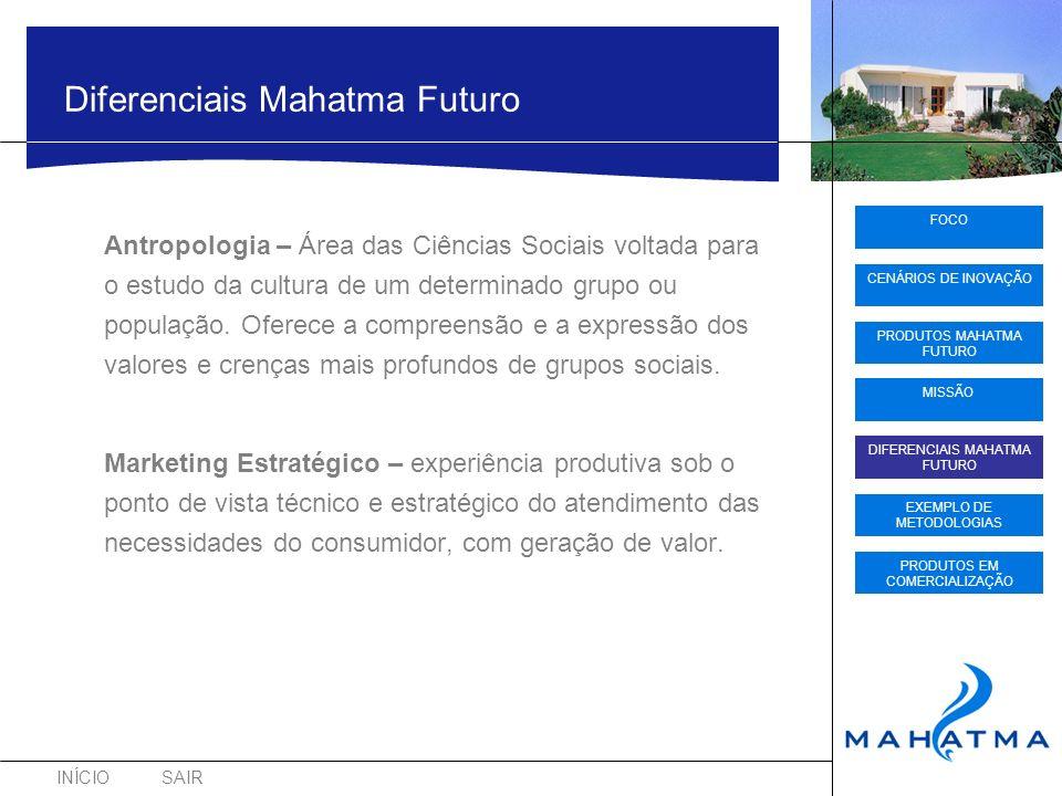 INÍCIOSAIR FOCO CENÁRIOS DE INOVAÇÃO PRODUTOS MAHATMA FUTURO DIFERENCIAIS MAHATMA FUTURO EXEMPLO DE METODOLOGIAS PRODUTOS EM COMERCIALIZAÇÃO MISSÃO Diferenciais Mahatma Futuro A união inédita destas três áreas do conhecimento permite: Transformar em metodologia produtiva o que muitas vezes está confinado ao campo da genialidade pessoal de líderes visionários; visão tradicionalmente ligada mais à percepção de necessidades e oportunidades do que à tecnologia.