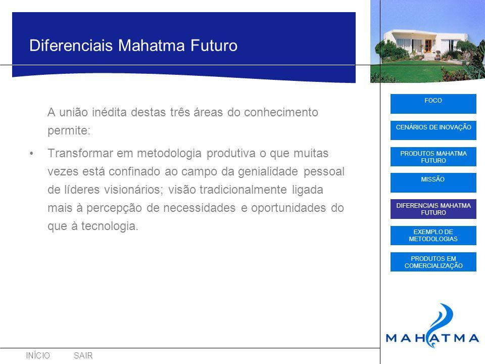 INÍCIOSAIR FOCO CENÁRIOS DE INOVAÇÃO PRODUTOS MAHATMA FUTURO DIFERENCIAIS MAHATMA FUTURO EXEMPLO DE METODOLOGIAS PRODUTOS EM COMERCIALIZAÇÃO MISSÃO Diferenciais Mahatma Futuro Ir além da pesquisa de mercado tradicional, traduzindo desejos ainda não expressos pelos consumidores; capacidade diferenciada para ler e compreender contradições, paradoxos, omissões na expressão.