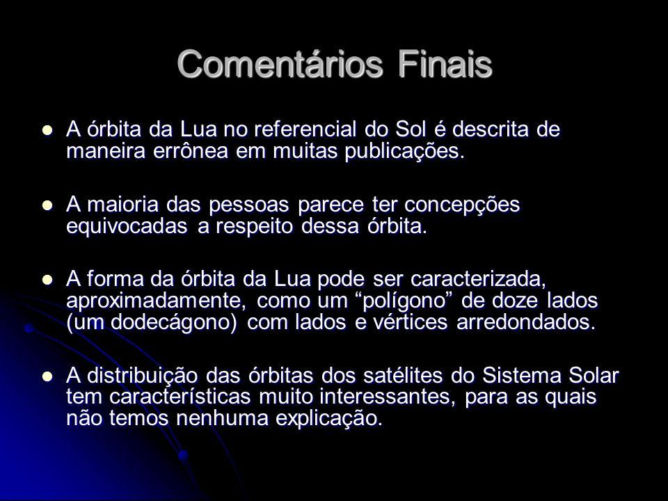 Comentários Finais A órbita da Lua no referencial do Sol é descrita de maneira errônea em muitas publicações. A órbita da Lua no referencial do Sol é