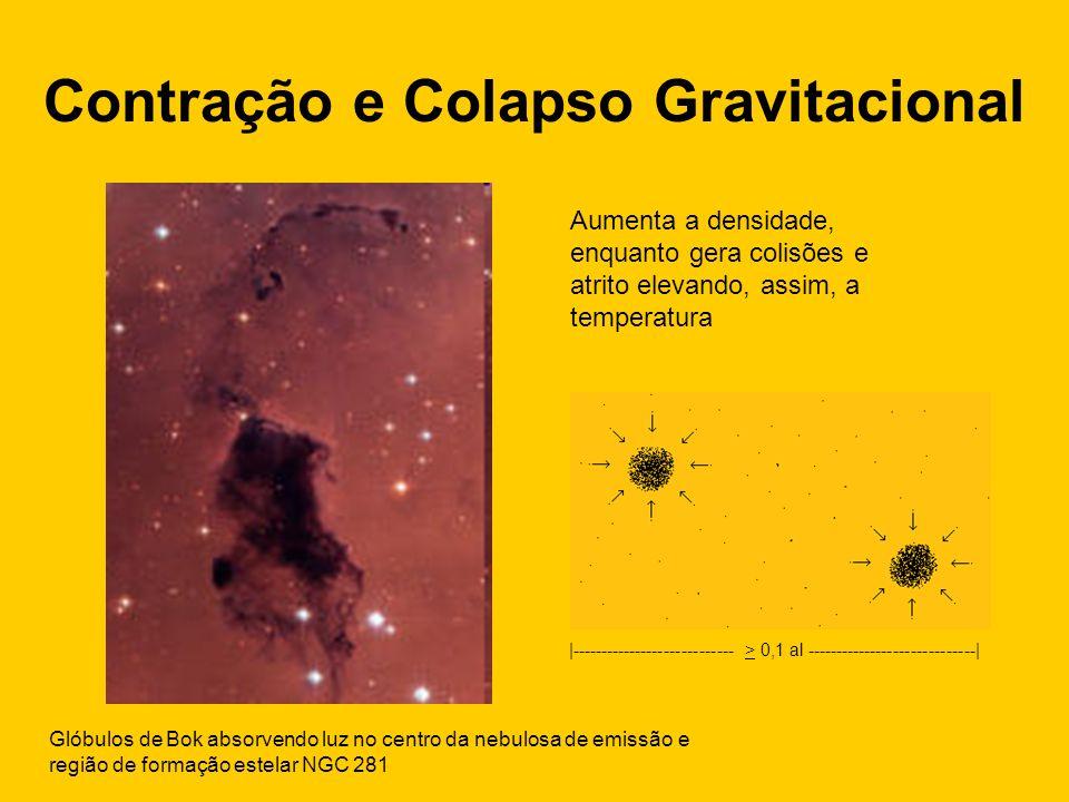 Contração e Colapso Gravitacional Aumenta a densidade, enquanto gera colisões e atrito elevando, assim, a temperatura Glóbulos de Bok absorvendo luz n