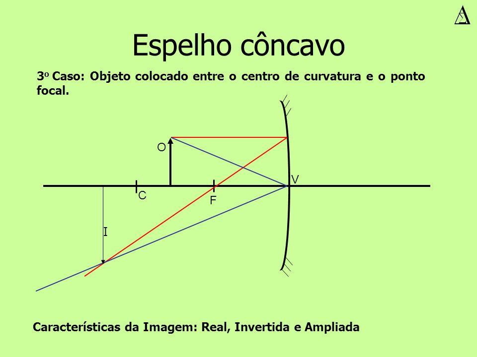 Espelho côncavo V F O I Características da Imagem: Real, Invertida e Ampliada 3 o Caso: Objeto colocado entre o centro de curvatura e o ponto focal. C