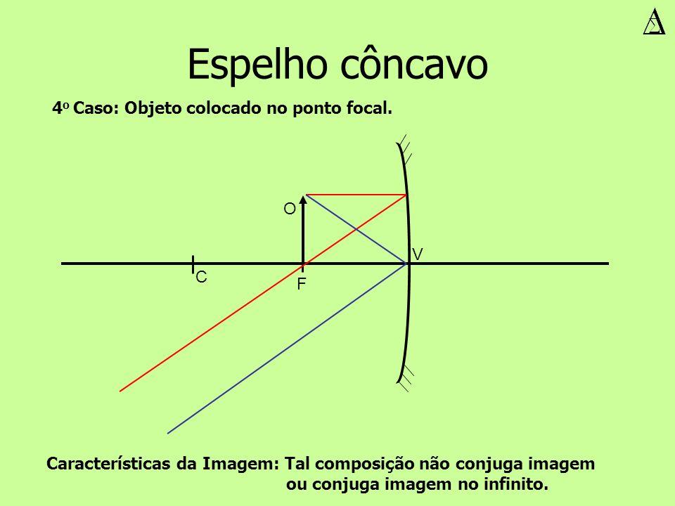 Espelho côncavo V F O Características da Imagem: Tal composição não conjuga imagem ou conjuga imagem no infinito. 4 o Caso: Objeto colocado no ponto f