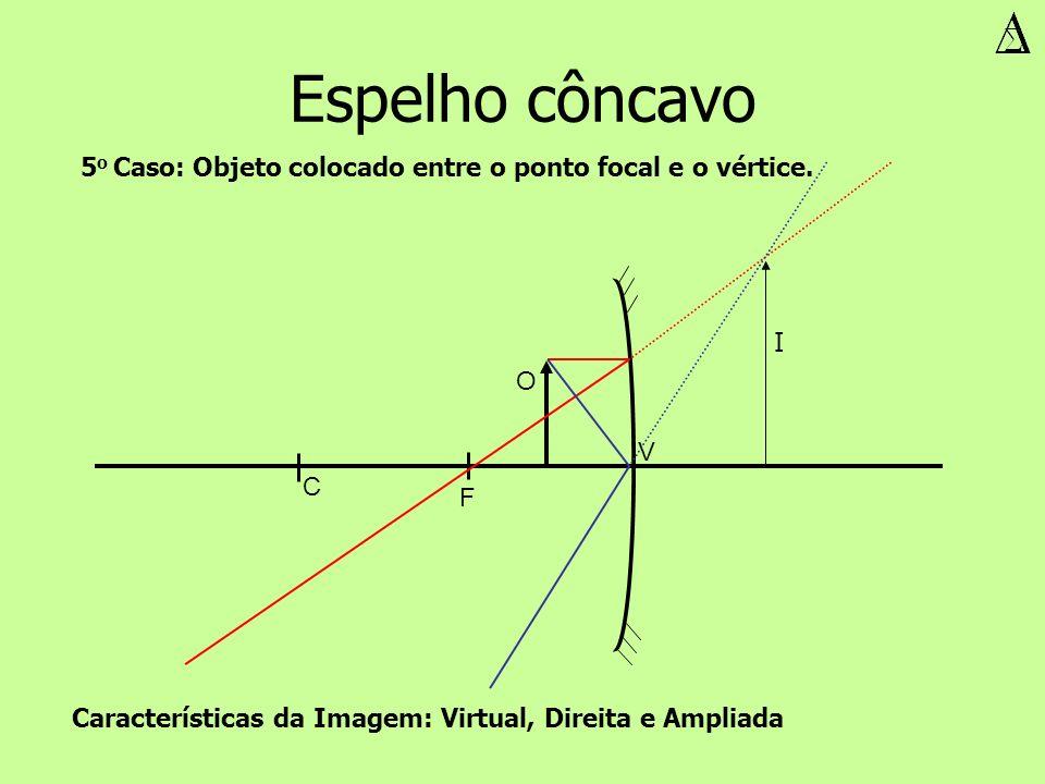 Espelho côncavo V F O I Características da Imagem: Virtual, Direita e Ampliada 5 o Caso: Objeto colocado entre o ponto focal e o vértice. C