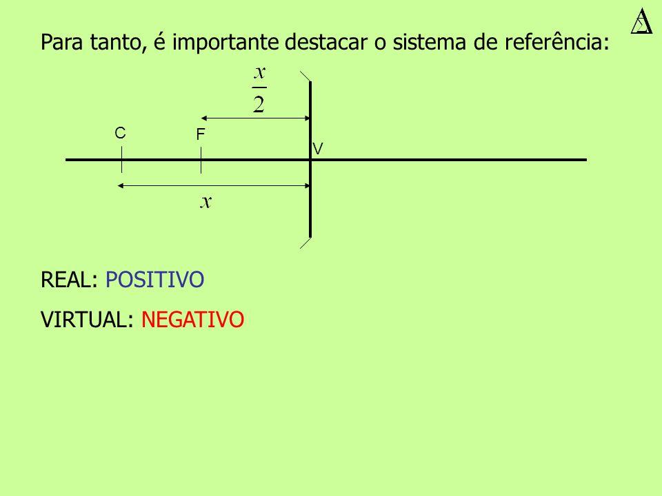 Para tanto, é importante destacar o sistema de referência: REAL: POSITIVO VIRTUAL: NEGATIVO C F V