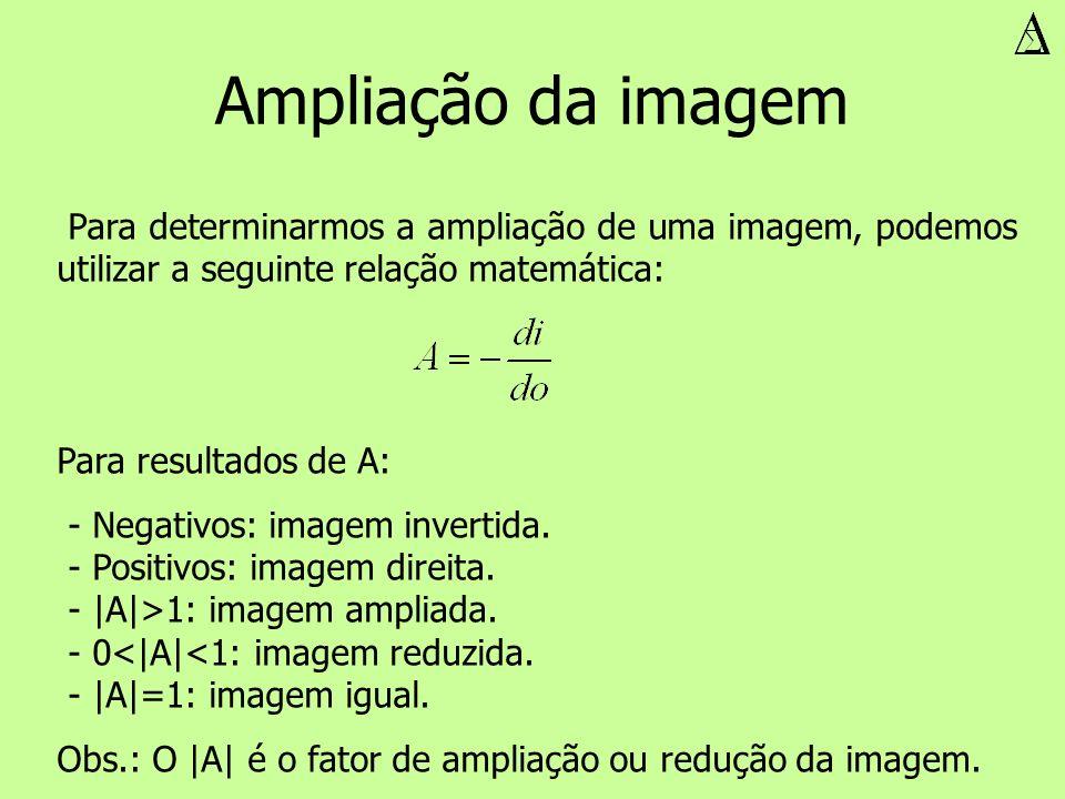 Ampliação da imagem Para determinarmos a ampliação de uma imagem, podemos utilizar a seguinte relação matemática: Para resultados de A: - Negativos: i