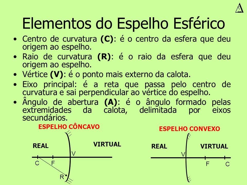 Elementos do Espelho Esférico Centro de curvatura (C): é o centro da esfera que deu origem ao espelho. Raio de curvatura (R): é o raio da esfera que d
