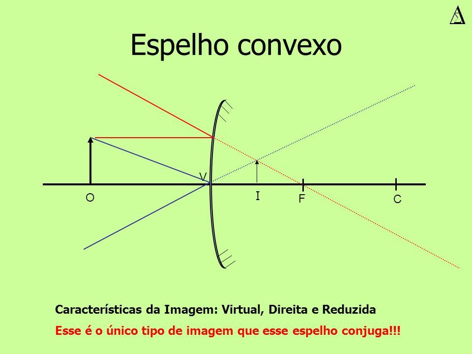 Espelho convexo V F C O I Características da Imagem: Virtual, Direita e Reduzida Esse é o único tipo de imagem que esse espelho conjuga!!!