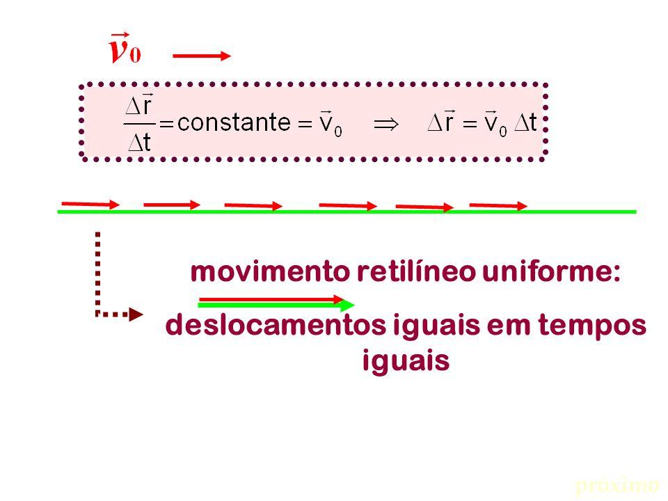 movimento retilíneo uniforme: deslocamentos iguais em tempos iguais próximo