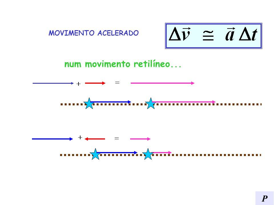 MOVIMENTO ACELERADO num movimento retilíneo... P