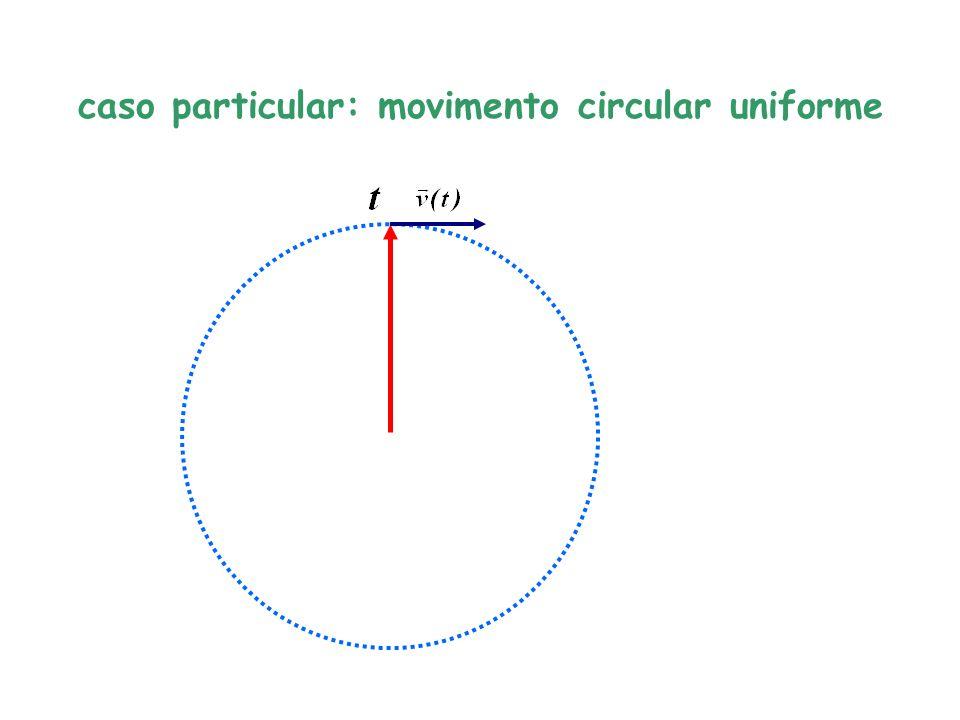 caso particular: movimento circular uniforme