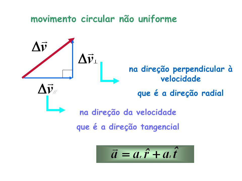 na direção da velocidade que é a direção tangencial na direção perpendicular à velocidade que é a direção radial movimento circular não uniforme